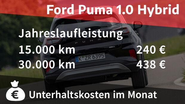 10/2021, Kosten und Realverbrauch Ford Puma 1.0 Ecoboost Hybrid Titanium X