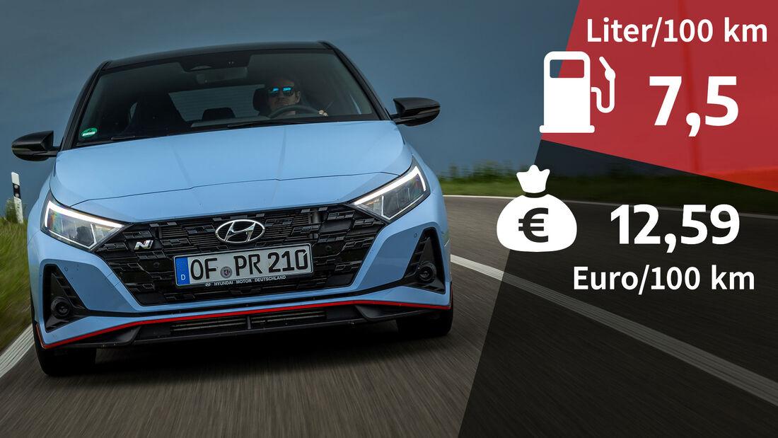 10/2021, Kosten und Realverbrauch Hyundai i20 N Performance