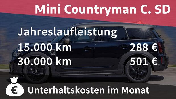 10/2021, Kosten und Realverbrauch Mini Countryman Cooper SD All4 Mini Yours Trim