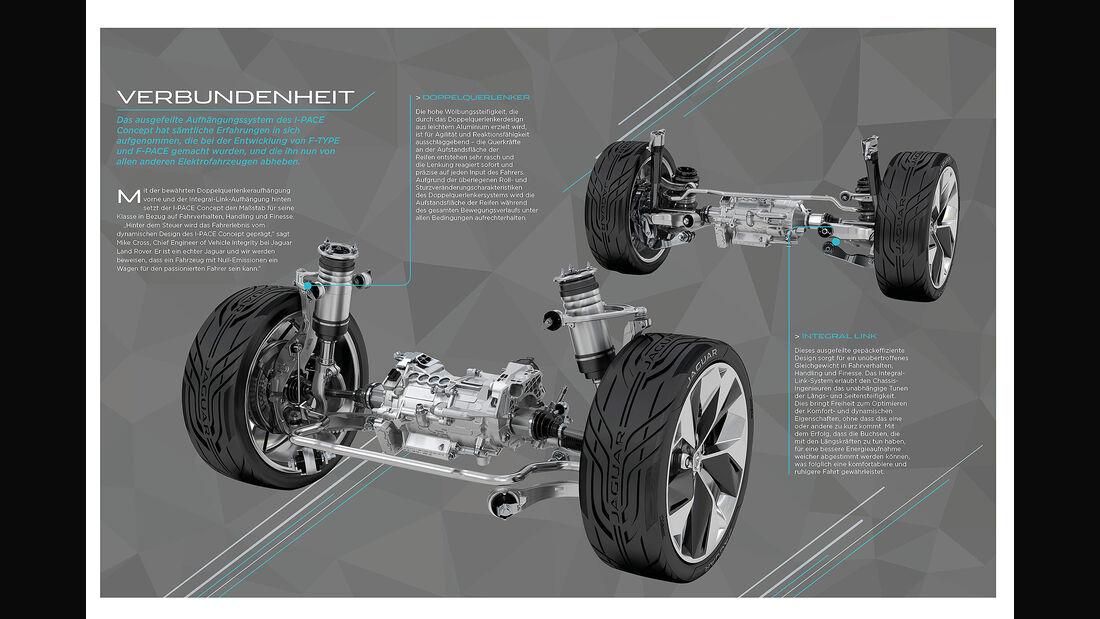 11/2016 Jaguar i-Pace Elektroauto Sperrfrist 15.11.