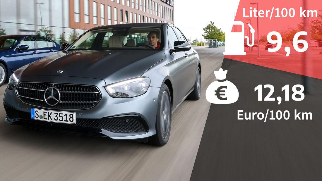 11/2020, Kosten und Realverbrauch Mercedes E 450 4Matic