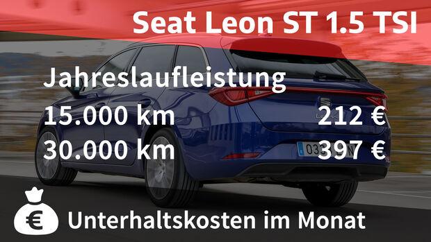 11/2020, Realverbrauch Seat Leon Sportstourer 1.5 TSI