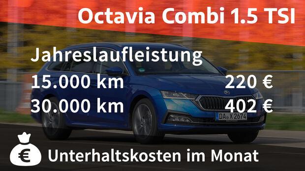 11/2020, Realverbrauch Skoda Octavia Combi 1.5 TSI