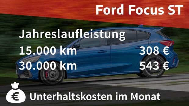 12/2020, Kosten und Realverbrauch Ford Focus ST
