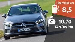 12/2020, Kosten und Realverbrauch Mercedes A 250 4Matic