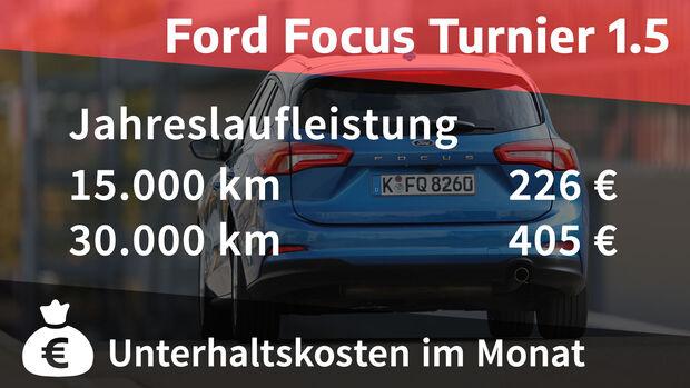 12/2020, Realverbrauch Ford Focus Turnier 1.5 Titanium