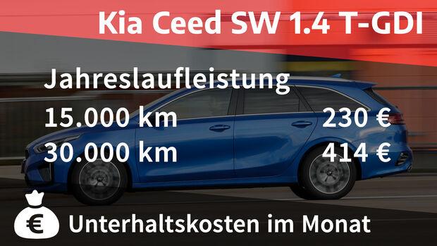 12/2020, Realverbrauch Kia Ceed SW 1.4 T-GDI GT-Line