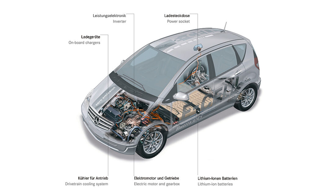 1210, Mercedes A-Klasse E-Cell, Durchsicht Technik