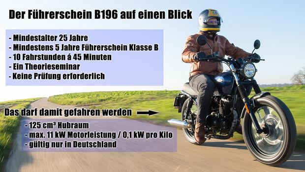 125er Führerschein B196 Übersicht