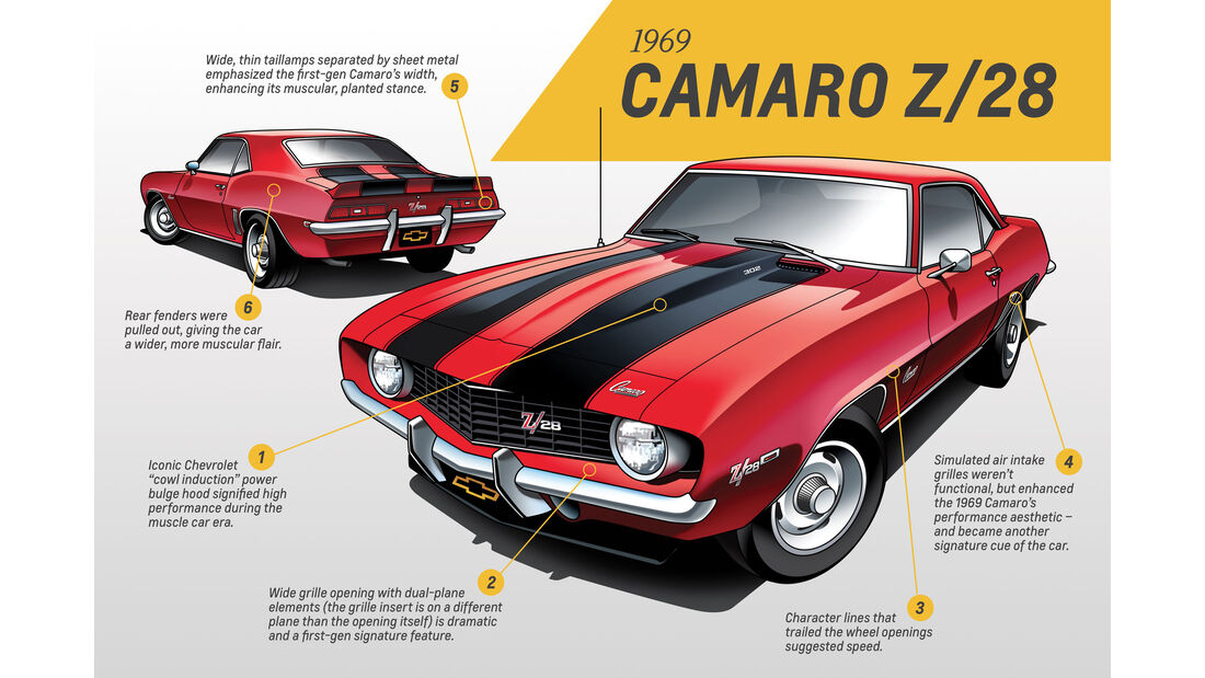 1969 Chevrolet Camaro Z/28 - Design - 1. Generation - Muscle Car - Pony Car