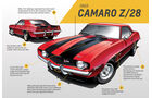 1969 Chevrolet Camaro Z/28 - Design - 1. Generation - Muscle Car - Pony Car