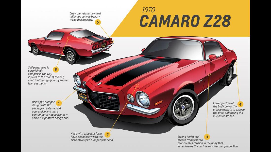 1970 Chevrolet Camaro Z/28 - Design - 2. Generation - Muscle Car - Pony Car