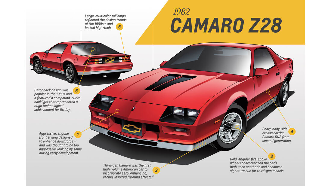 1982 Chevrolet Camaro Z/28 - Design - 3. Generation - Muscle Car - Pony Car