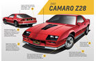 1982 Chevrolet Camaro Z/28 - Design - 3. Generation - Muscle Car - Pony Car