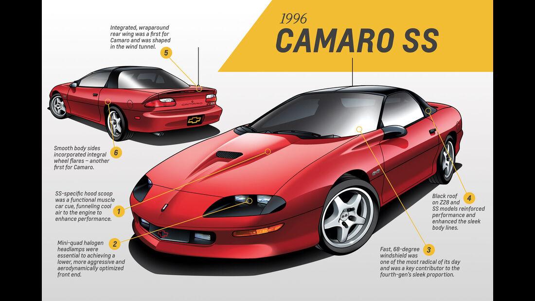 1996 Chevrolet Camaro SS - Design - 4. Generation - Muscle Car - Pony Car