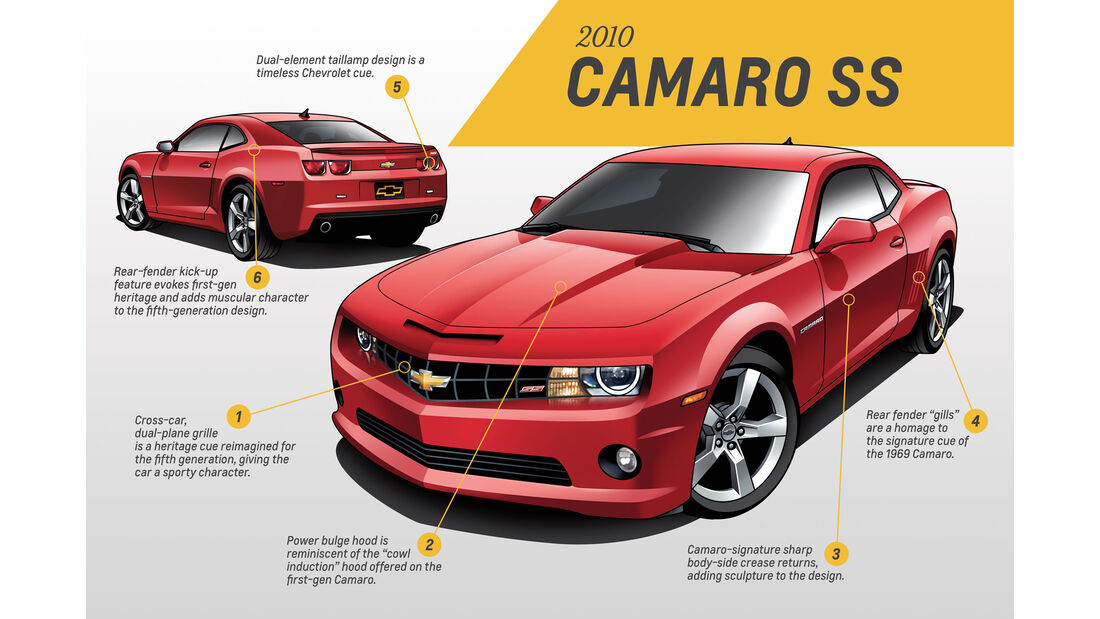 2010 Chevrolet Camaro SS - Design - 5. Generation - Muscle Car - Pony Car