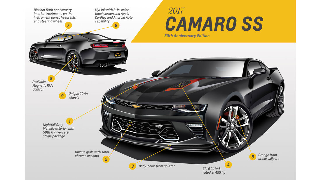 2017 Chevrolet Camaro SS - Design - 6. Generation - Muscle Car - Pony Car