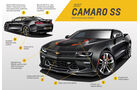 2017 Chevrolet Camaro SS - Design - 6. Generation - Muscle Car - Pony Car