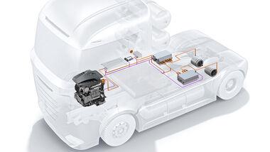 4/2021, Bosch Brennstoffzelle