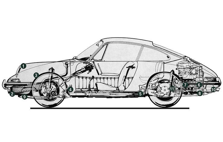 911 Carrera RS 2.9