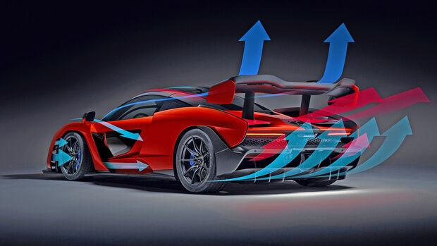 Aerodynamik bei Sportwagen, McLaren