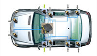 Airbag, Crashtest, Airbag-Sensoren