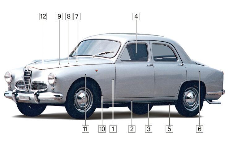Alfa Romeo 1900, Schwachpunkte, Igelbild