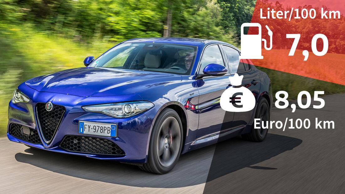 Alfa Romeo Giulia 2.2 Diesel Sprint Realverbrauch