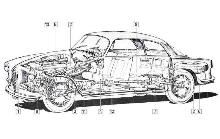 Alfa Romeo Giulietta, Igelbild, Schwachstellen