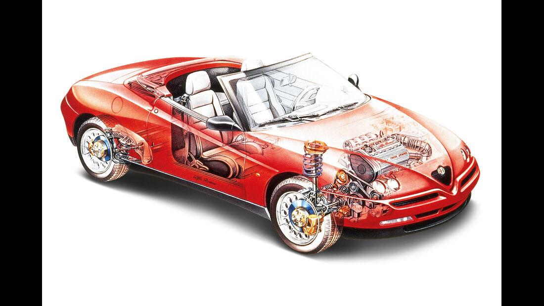 Alfa Romeo Spider, Durchsicht