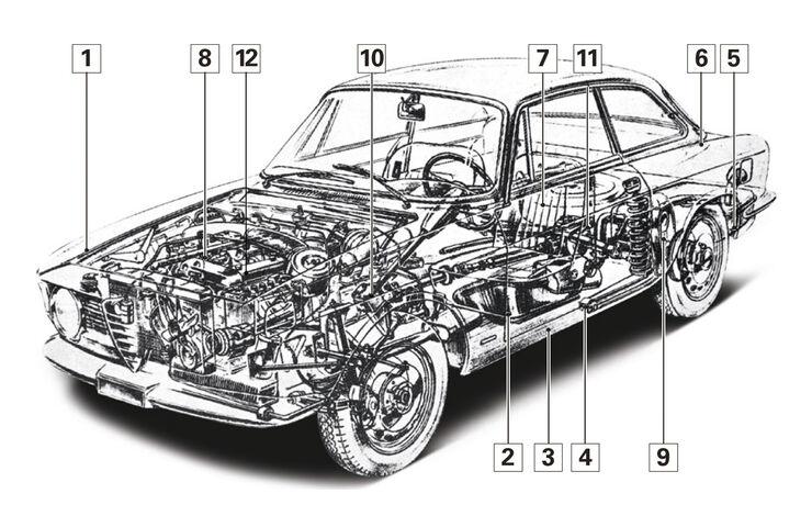 Alfa Romeo Sprint GT, Igelbild, Schwachstellen