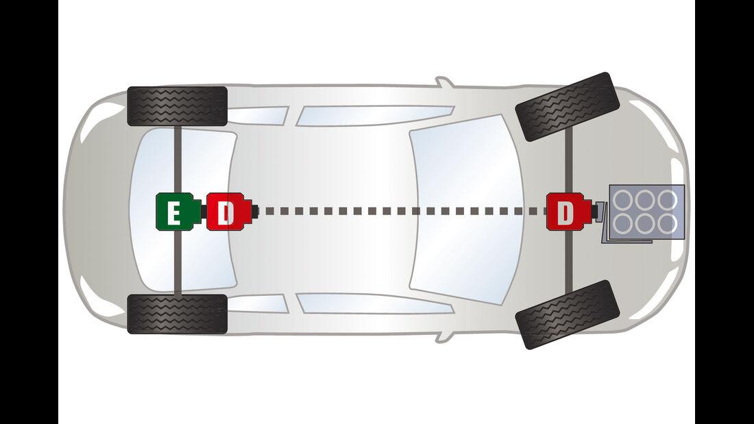 Allrad, Lexus RX 450h, Grafik
