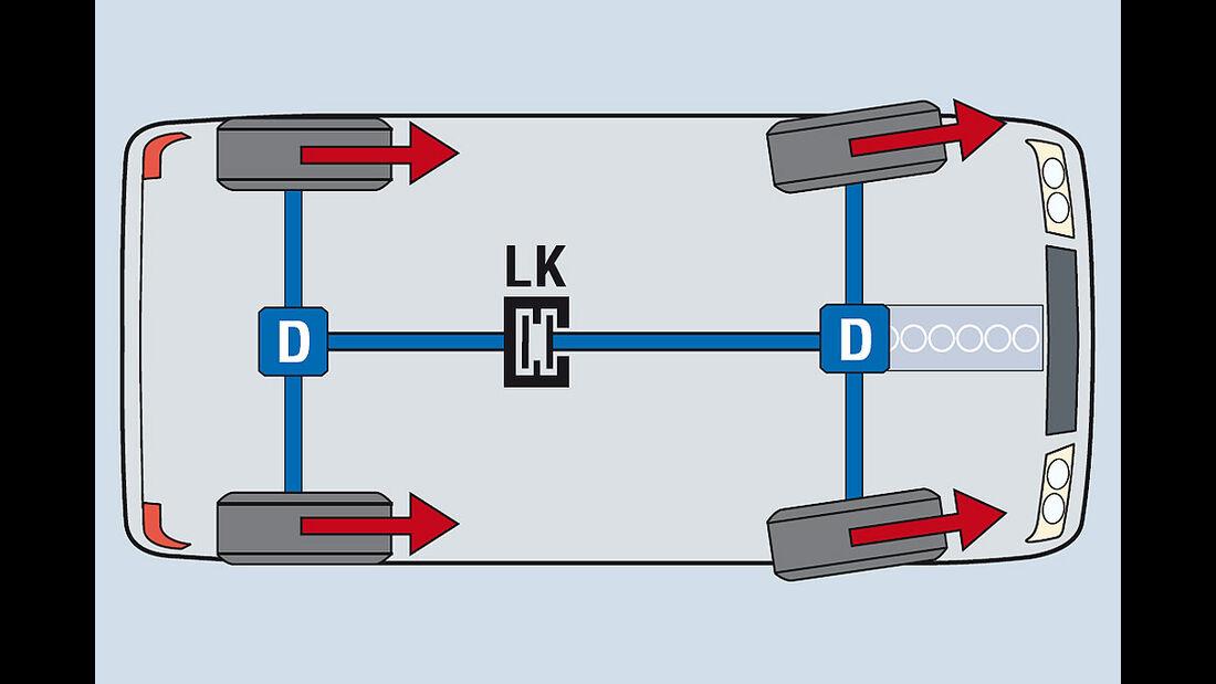 Allrad-Zeichnung BMW X3 30 D