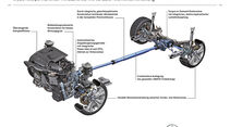 Allradantrieb Mercedes 4Matic A-Klasse, CLA, Kompaktklasse