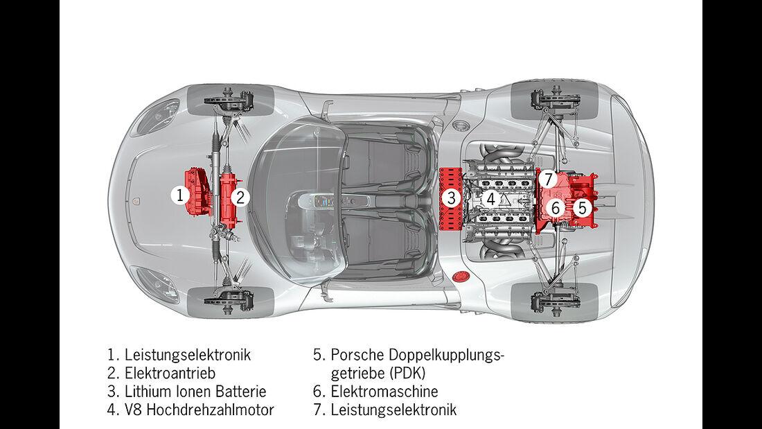 Allradantrieb, Porsche 918 RSR
