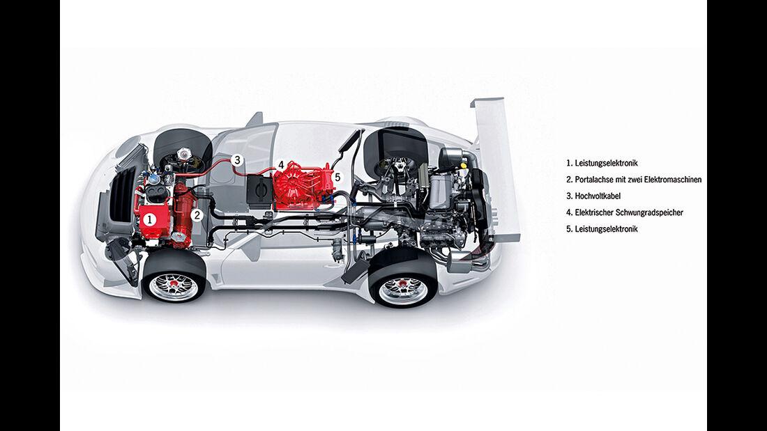 Allradantrieb, Porsche GT3 Hybrid