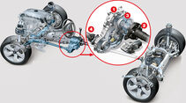 Allradsysteme, BMW 335i