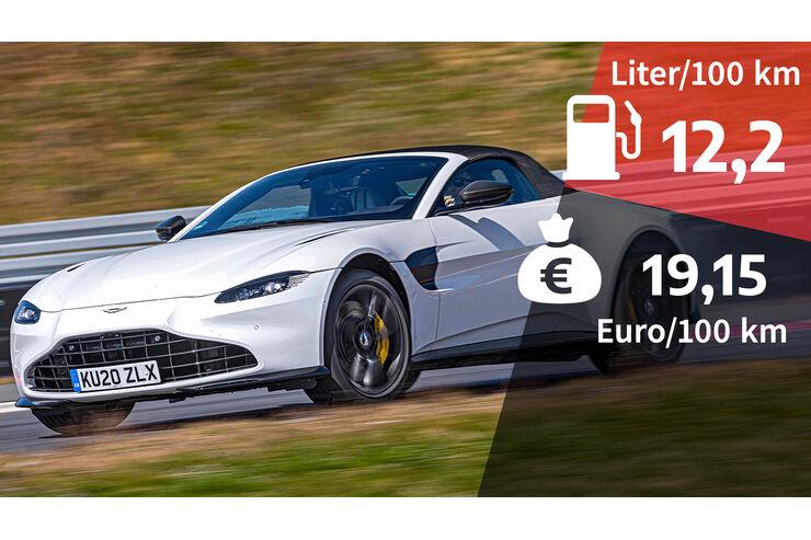 Kosten-und-Realverbrauch-Aston-Martin-Vantage-Roadster-4-0-V8