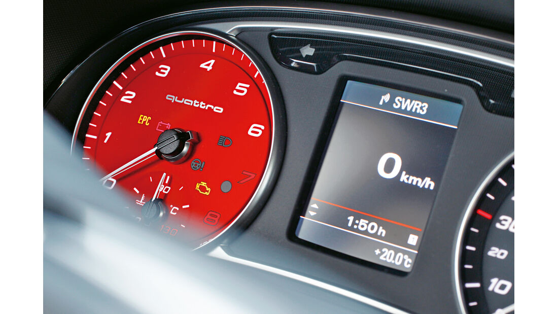 Audi A1 quattro, Rundinstrumente