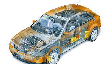 Audi A3 1.9 TDI, Durchsicht