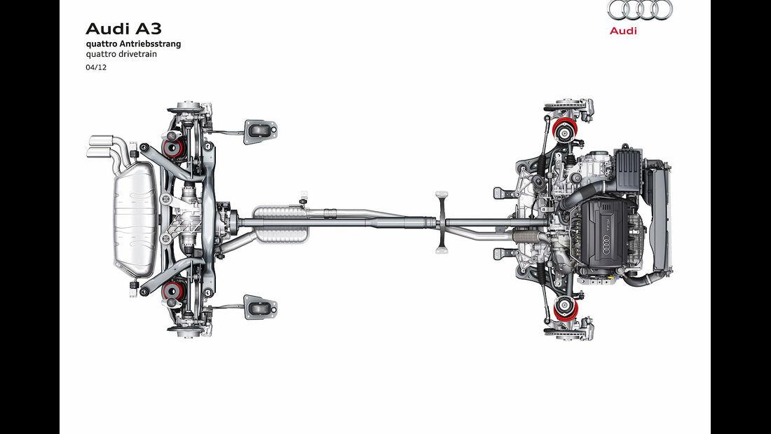 Audi A3, Allradantrieb