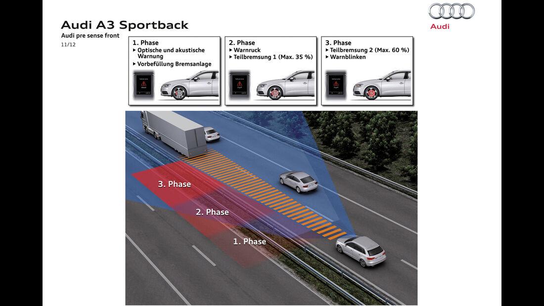Audi A3, Assistenzpaket