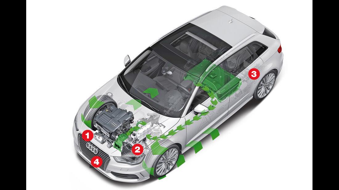Audi A3 E-Tron, Technik, Igelbild