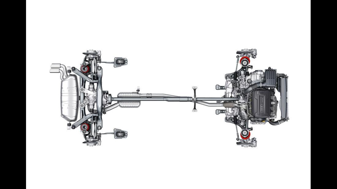 Audi A3, Grafik, Antrieb