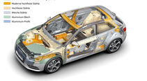 Audi A3, Grafik, Rahmen