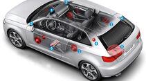 Audi A3, Infotainment, Ausstattung