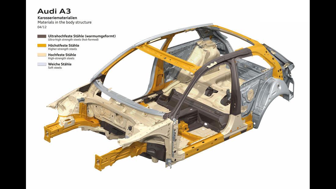 Audi A3, Karosserie