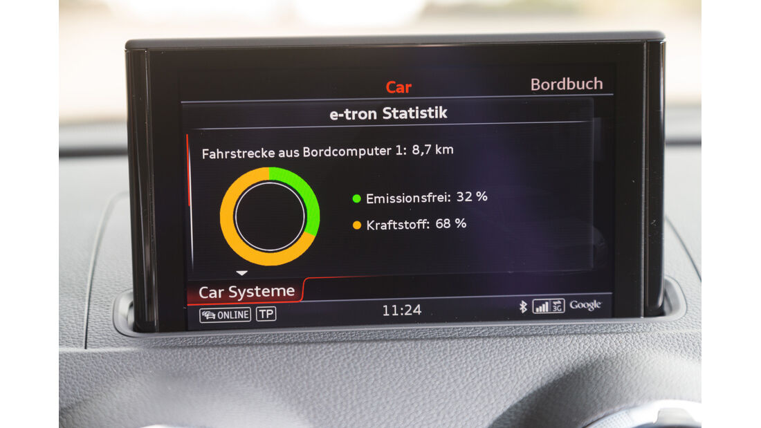 Audi A3 e-tron, Display