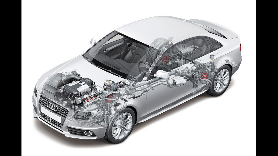Audi A4 2.0 TFSI Quattro, Antrieb, Grafik