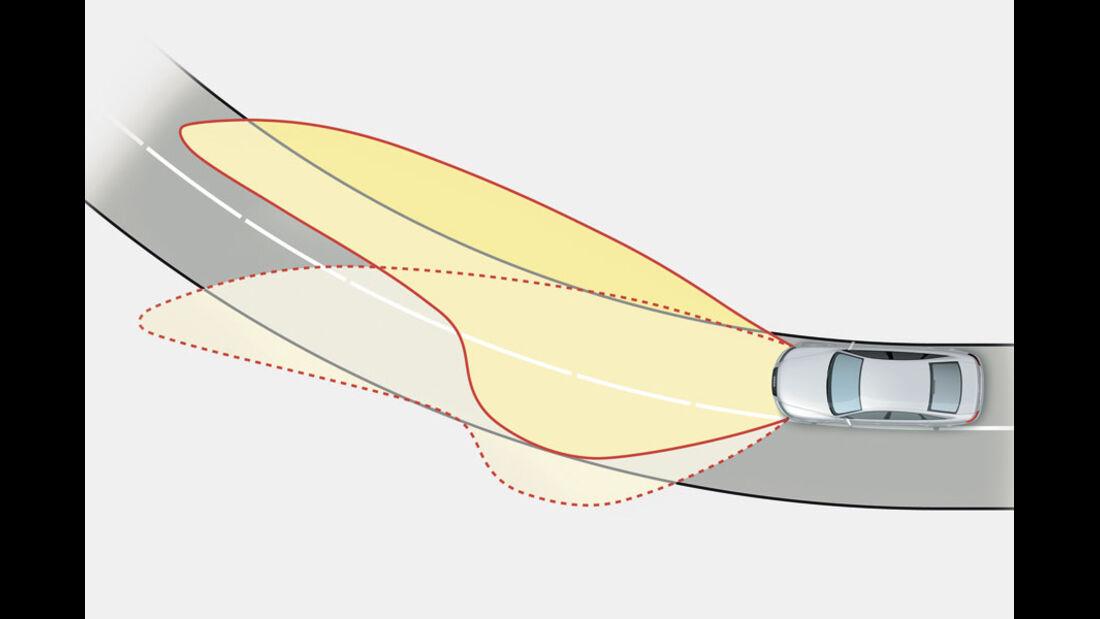 Audi A4 Kaufberatung, Adaptive Light